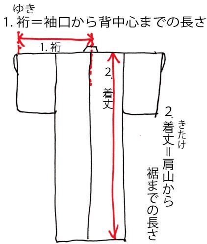 貸衣装-寸法裄ゆきと着丈きたけ