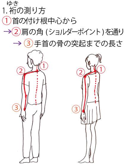 貸衣装-裄ゆき寸法の測りかた
